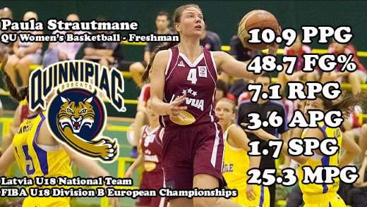 basketball in Latvia